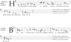 cw antiphons